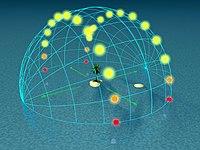 Day arcs at 0° latitude, equator