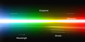 HR 8799 - The spectrum is that of a giant exoplanet, orbiting around the bright and very young star HR 8799, about 130 light-years away. This spectrum of the star and the planet was obtained with the NACO adaptive optics instrument on ESO's Very Large Telescope.