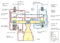 Ssme schematic.svg