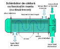 Straight-tube heat exchanger 2-pass ro.png
