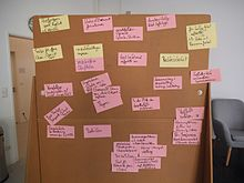 Strategy Workshop Berlin 3.jpg