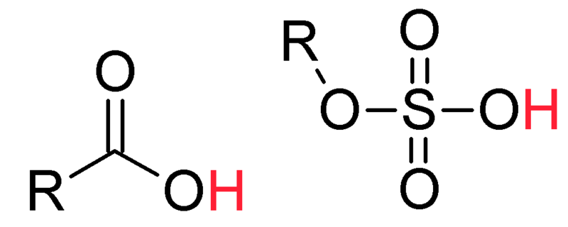 Archivo:Strong Organic Acids.png
