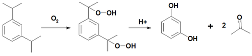 Synthesis rezorcin from 1,3-diizopropilbenzola.png