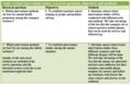 Table 3 Intervention studies studies of mental health indicators.png