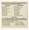 Tekstblad bij de begrafenis van Willem Lodewijk, graaf van Nassau, in de Grote Kerk te Leeuwarden, 1620, RP-P-OB-80.919B.jpg