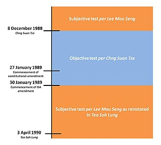 Internal Security Act (Singapore) - Timeline of legal developments concerning the exercise of discretion under the ISA