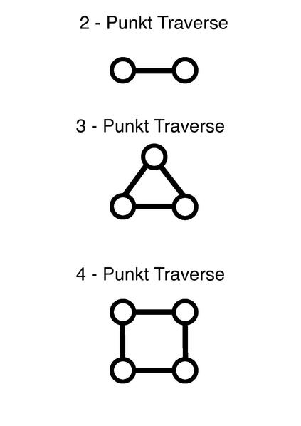 File:Truss Formen.pdf