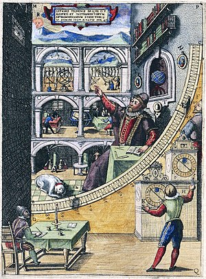 Uraniborg - Engraving of the mural quadrant from Brahe's book Astronomiae instauratae mechanica (1598)