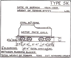 South African type SK tender - SAR dimensional drawing