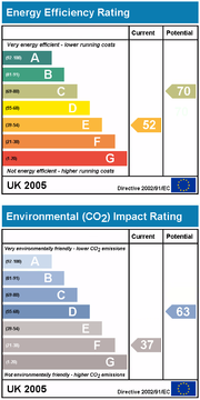 Energy Performance Certificate - Wikipedia, the free encyclopedia