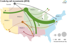 Schematic Map Of Crude Oil Shipments By Rail In The Us In 2014 Us Eia
