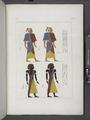 Varie figure di uomini stranieri rappresentati sui monumenti d'Egitto (NYPL b14291206-425593).tiff