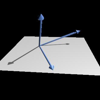 Linear independence - Image: Vec indep