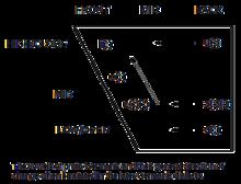 description of vowels