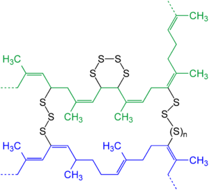 "Cross-link - Vulcanization is an example of cross-linking. Schematic presentation of two  ""polymer chains"" (blue and green) cross-linked after the vulcanization of natural rubber with sulfur (n = 0, 1, 2, 3 …)."