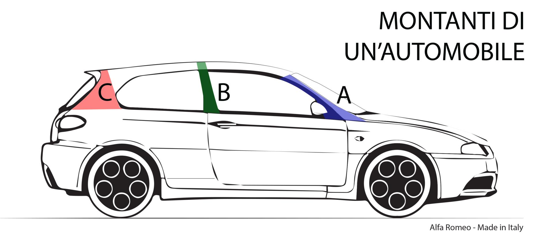 Image Result For Alfa Romeo 147