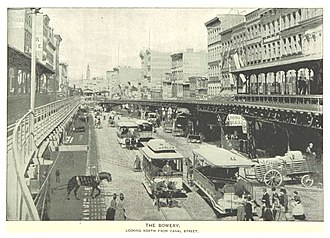 Canal Street (IRT Third Avenue Line) - 1893 view from Canal Street looking north towards The Bowery.