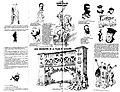 Álbum catalán, primera serie, La Avispa, de Moya, 23 de agosto de 1888.jpg