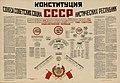 Конституция Союза Советских Социалистических Республик (плакат, 1925).jpg