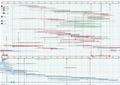 04-Timeline-Plantagenet.pdf