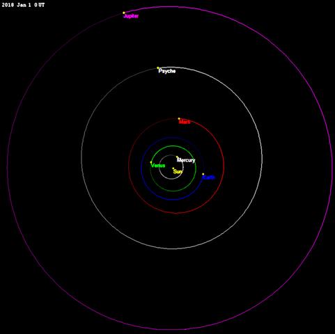 16 Psyche Asteroid 481px-16_Psyche_orbit