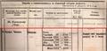 1866.02.04 Vyžuonos EduardasČapskis.png