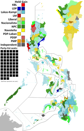 2010PhilippineHouseElections.png