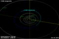 31460 Jongsowfei orbit.png