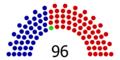 71st Senate.png
