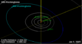 886 Washingtonia orbit on 01 Jan 2009.png
