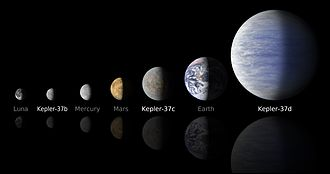 Kepler-37b - A size comparison of the planets in the Kepler-37 system and objects in the Solar System
