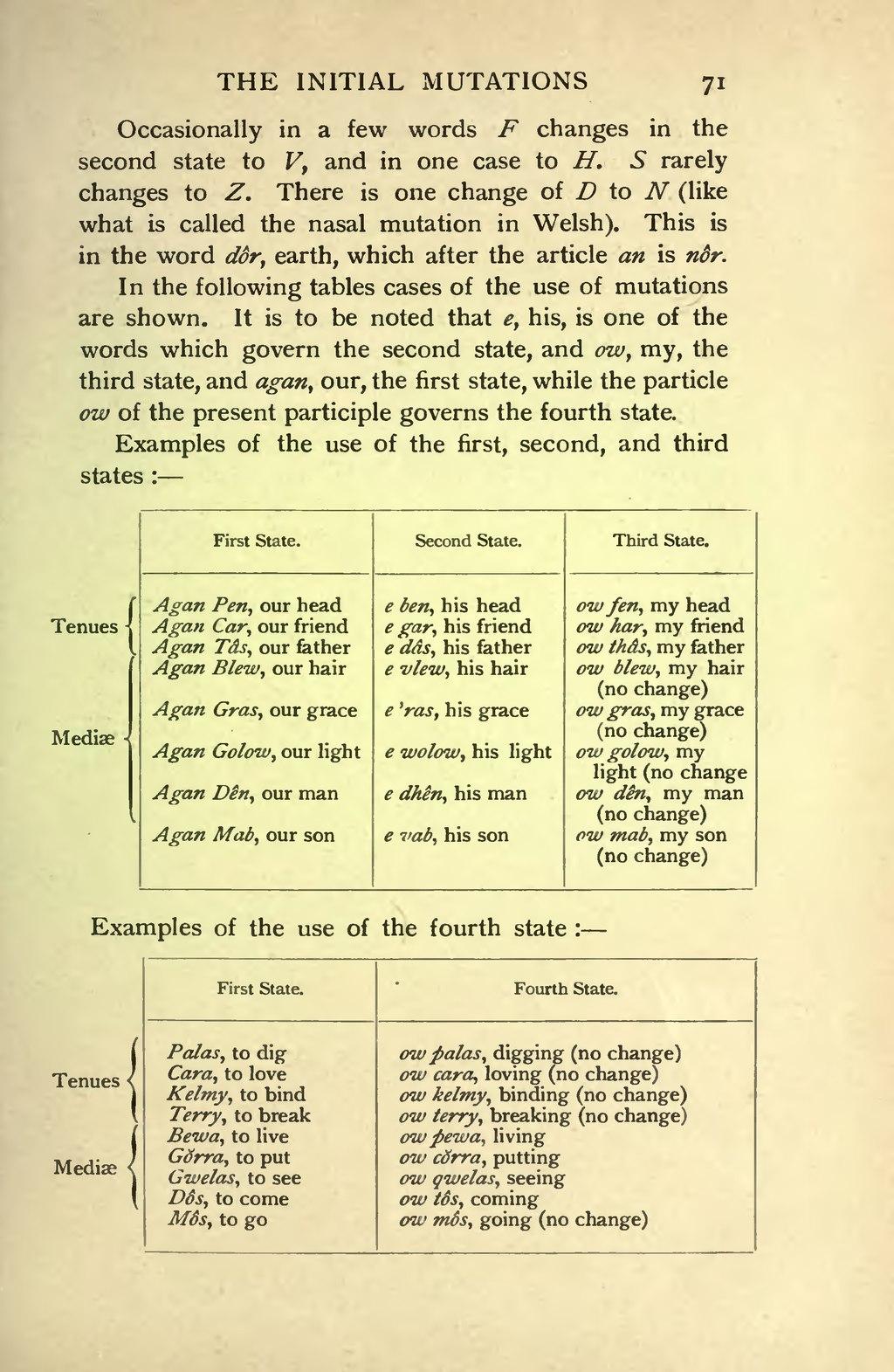 a handbook of the cornish language