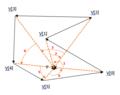 Algoritmo Radial. Sumatoria radial de ángulos.png