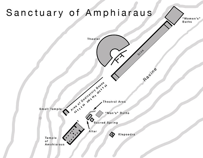 Plan of the Sanctuary of Amphiaraus.