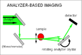 Analyzer-based imaging.PNG