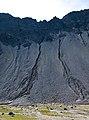 Arosa - loose rock.jpg