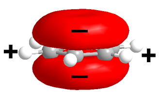 Cation–pi interaction - The π system above and below the benzene ring leads to a quadrupole charge distribution.