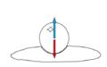 Boule Galilée.png