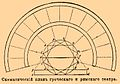 Brockhaus and Efron Encyclopedic Dictionary b64 732-1.jpg