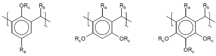 from left to right with n = 4 calix[4]arene, resorcinol[4]arene, pyrogallol[4]arene. Ra is an alkyl substituent, Rb is hydrogen with formaldehyde or phenyl with benzaldehyde, Rc is hydrogen in the parent compounds