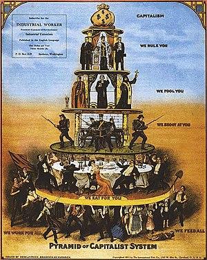 T-Bone Slim - Pyramid of Capitalist System 1911