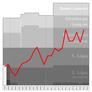 Cham Performance Chart.png