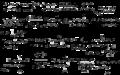 Ciprofloxacin synthesis.png