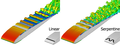 Comparison between the flow fields generated by traditional (linear) and serpentine geometry palsma actuators..png