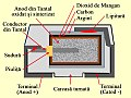 Condensator electrolitic din Tantal SMD.jpg