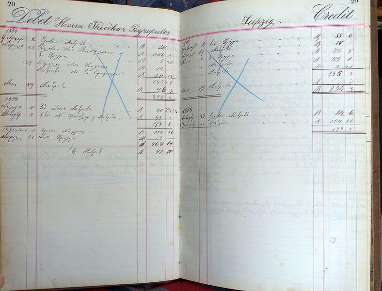 File:Conto Haupt Buch von Naom Dedo, Rauchwarenhändler in Leipzig (1872-1889)-23.jpg