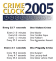 Crimeclock2005-all.png