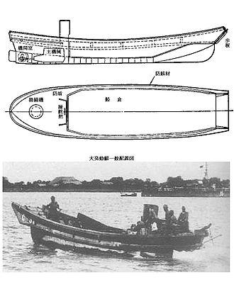 Daihatsu-class landing craft - Image: Daihatsu landing craft