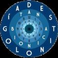 Destinología logo.png