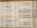 Dhammacakkappavattana Sutta Inscription -6.jpg
